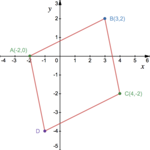 vector arithmetic