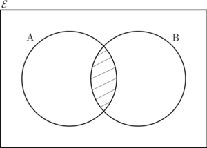 venn diagrams
