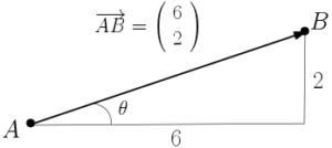 2D Vectors